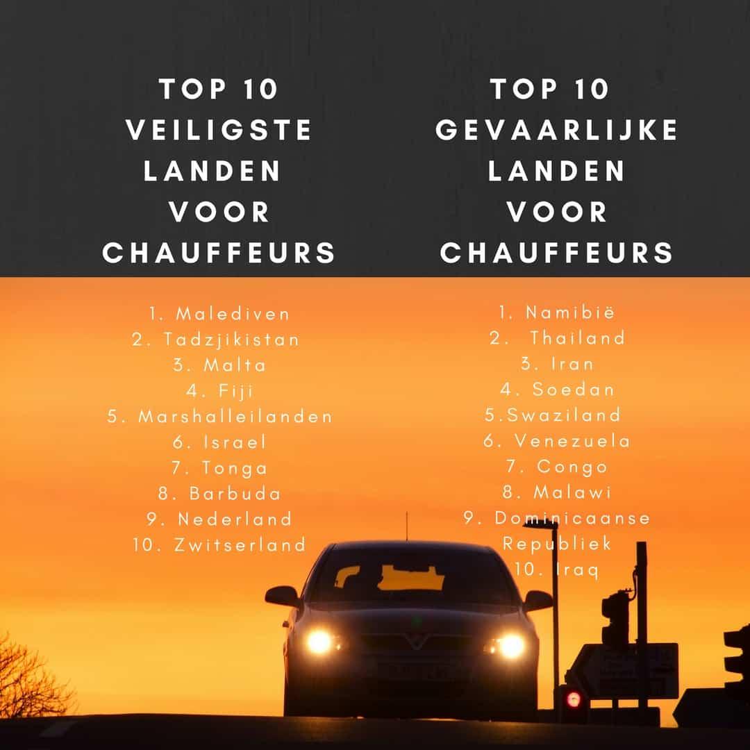 auto huren top 10 landen